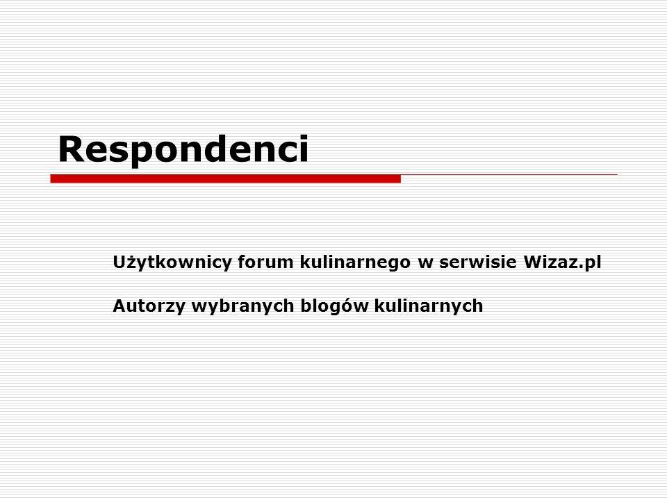 Respondenci Użytkownicy forum kulinarnego w serwisie Wizaz.pl