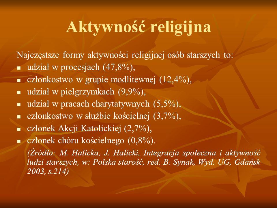 Aktywność religijna Najczęstsze formy aktywności religijnej osób starszych to: udział w procesjach (47,8%),