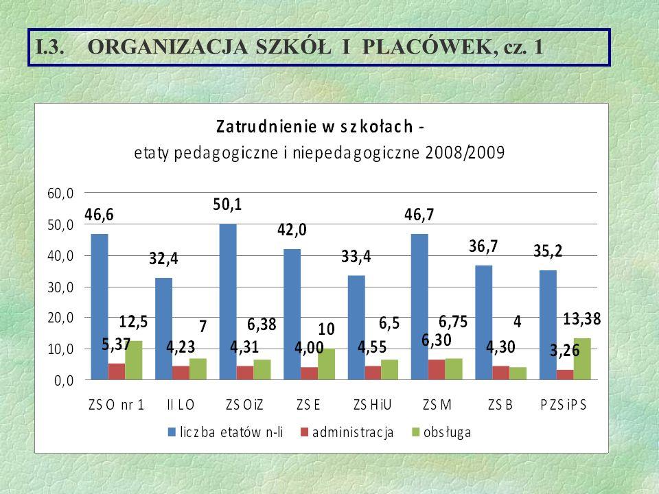 I.3. ORGANIZACJA SZKÓŁ I PLACÓWEK, cz. 1