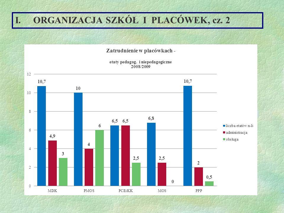 ORGANIZACJA SZKÓŁ I PLACÓWEK, cz. 2