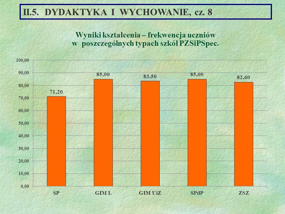 II.5. DYDAKTYKA I WYCHOWANIE, cz. 8
