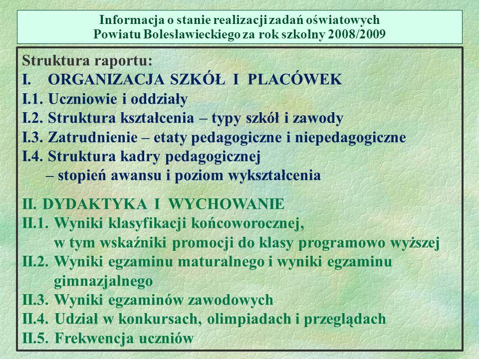 I. ORGANIZACJA SZKÓŁ I PLACÓWEK I.1. Uczniowie i oddziały