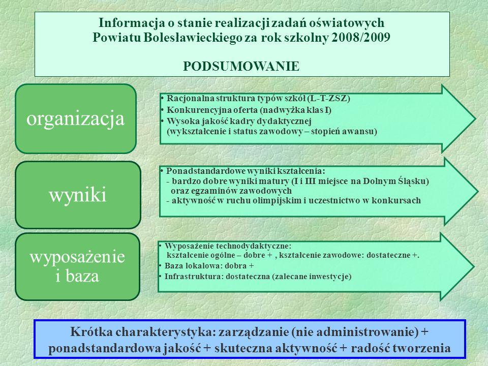 organizacja wyniki wyposażenie i baza