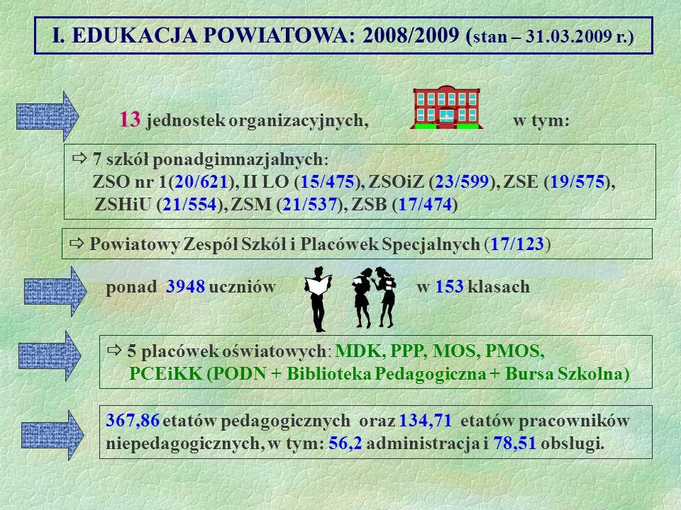 I. EDUKACJA POWIATOWA: 2008/2009 (stan – 31.03.2009 r.)