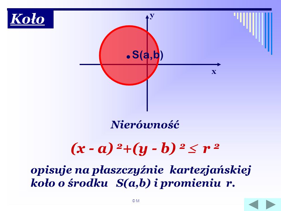 .S(a,b) Koło (x - a) 2+(y - b) 2  r 2 Nierówność