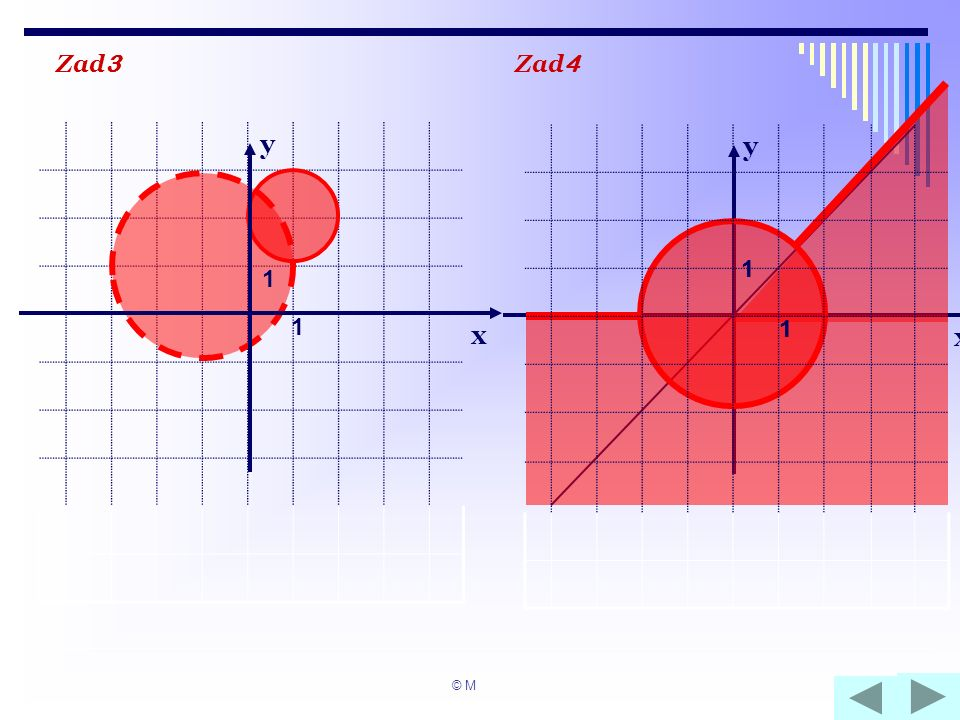 Zad3 Zad4 x y 1 x y 1 1 1 1 © M