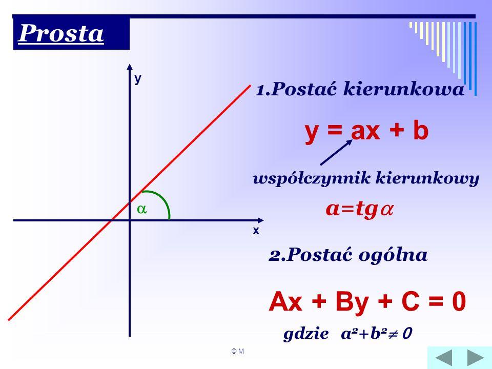 y = ax + b Ax + By + C = 0 Prosta a=tg 1.Postać kierunkowa