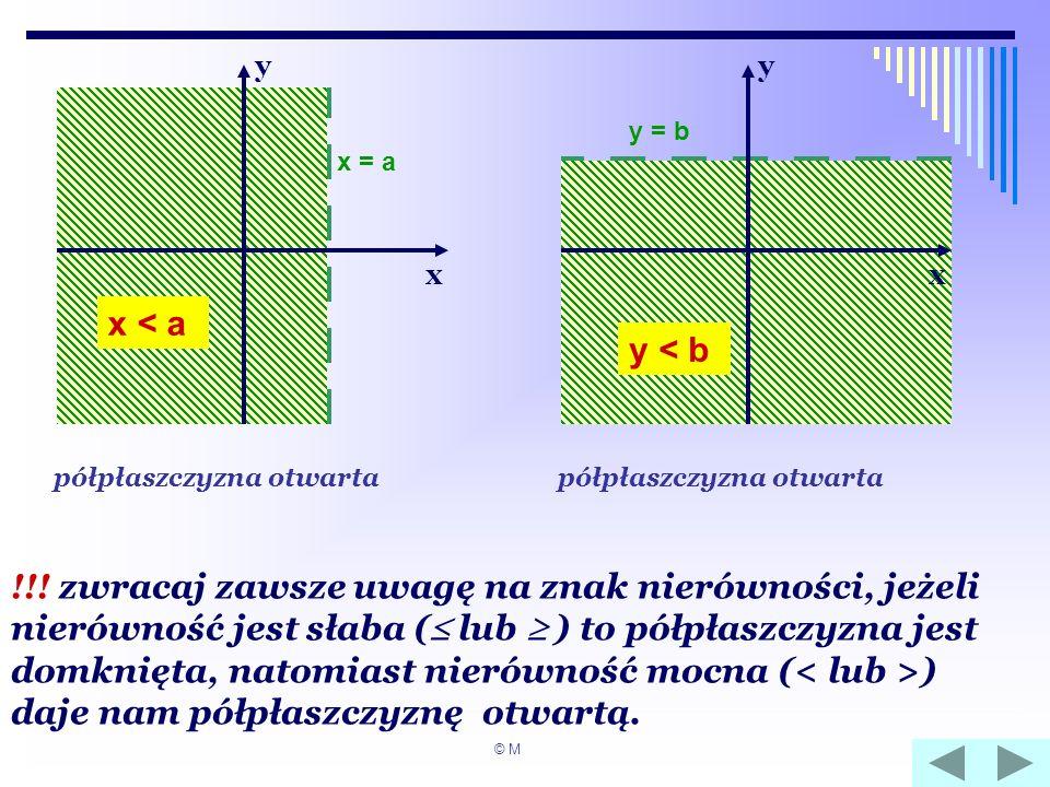 x y. x. y. y = b. x = a. x < a. y < b. półpłaszczyzna otwarta. półpłaszczyzna otwarta.
