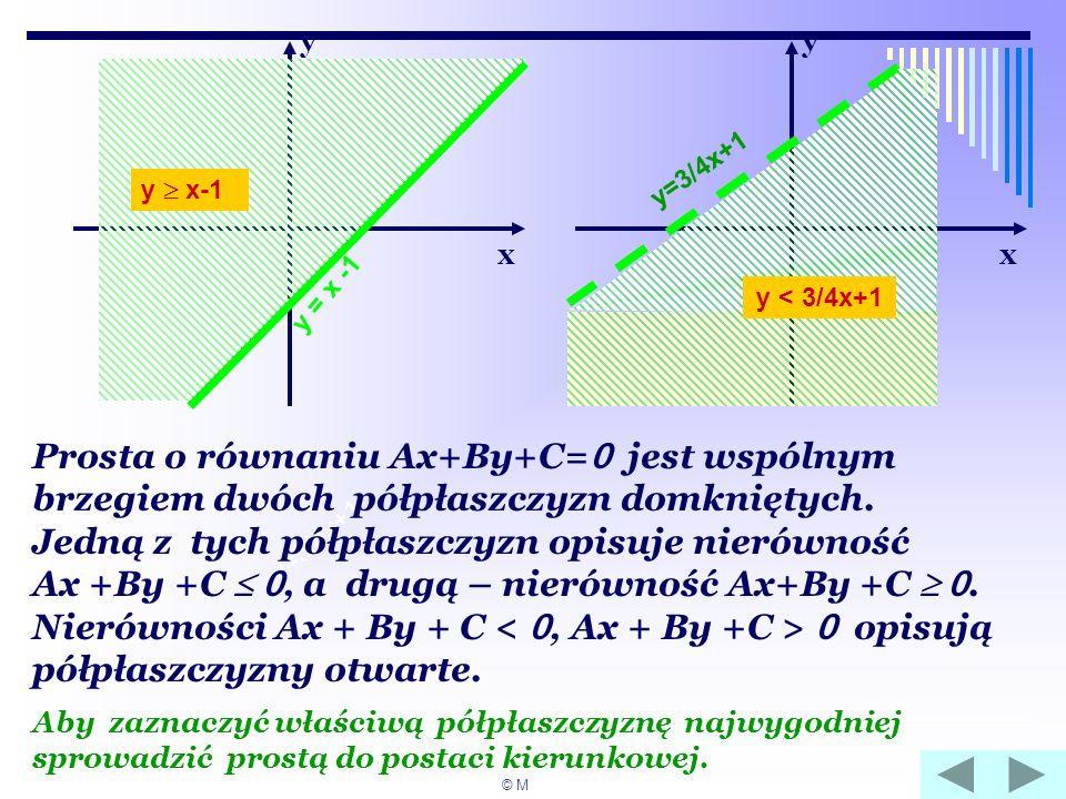 x y. x. y. y = x -1. y=3/4x+1. y  x-1. y < 3/4x+1.