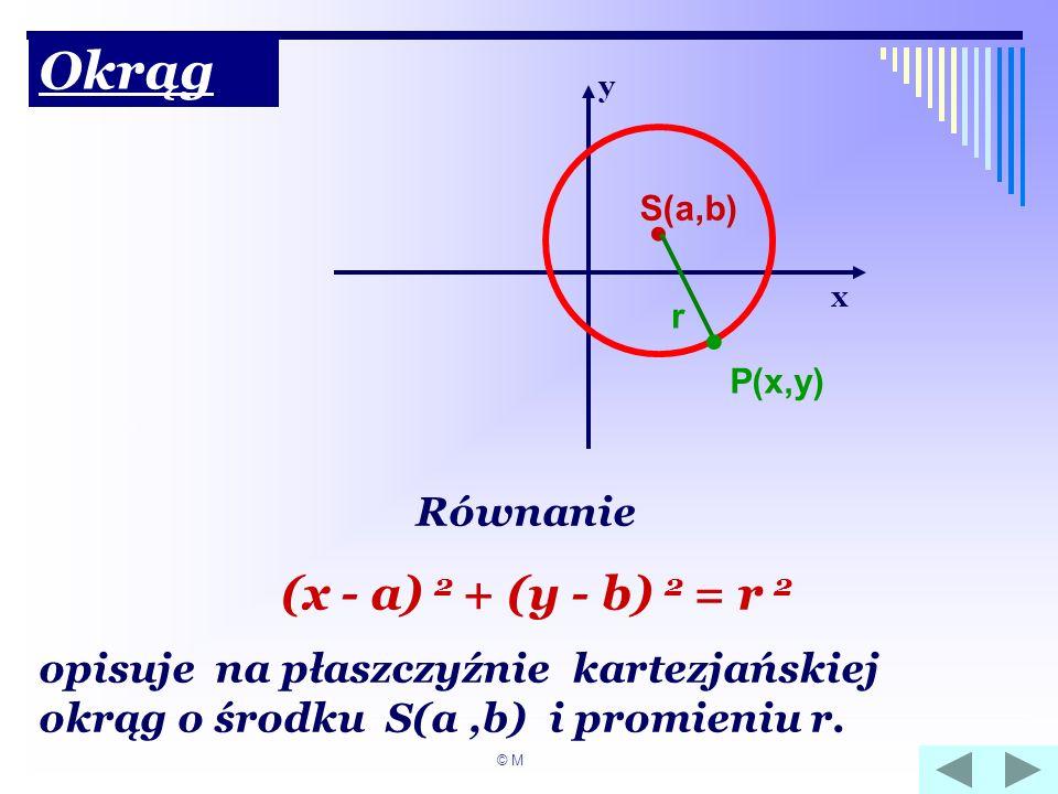. . Okrąg (x - a) 2 + (y - b) 2 = r 2 Równanie