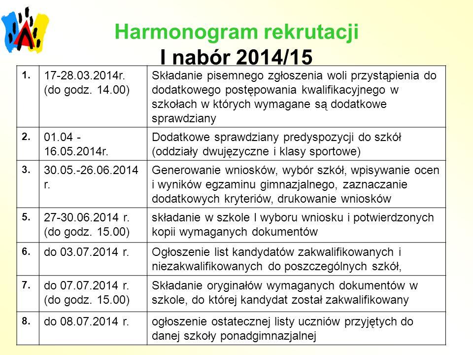 Harmonogram rekrutacji I nabór 2014/15