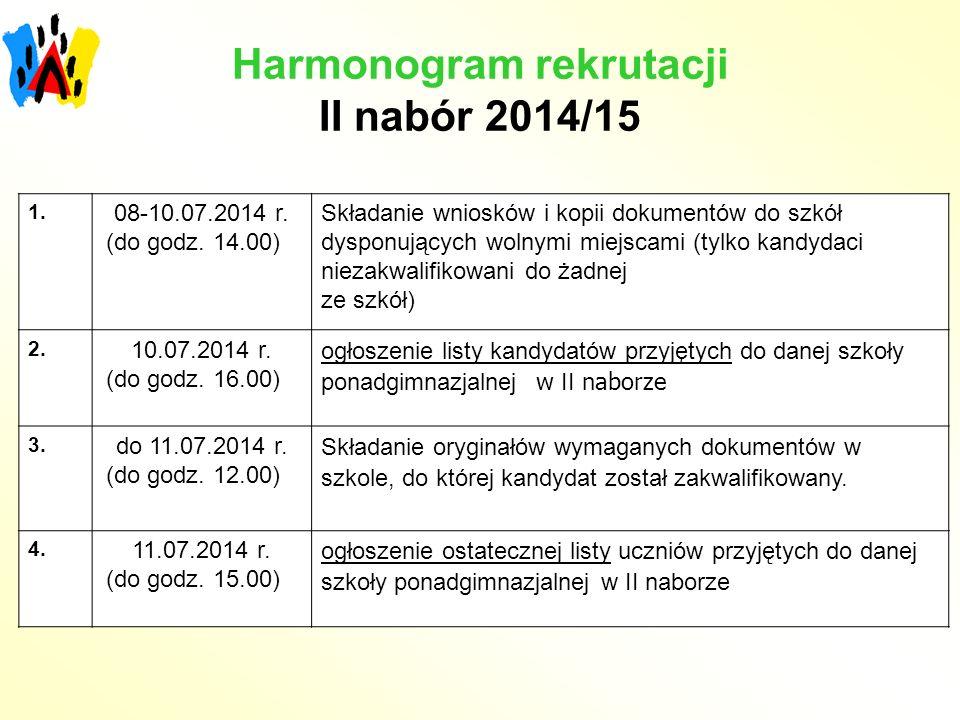 Harmonogram rekrutacji II nabór 2014/15