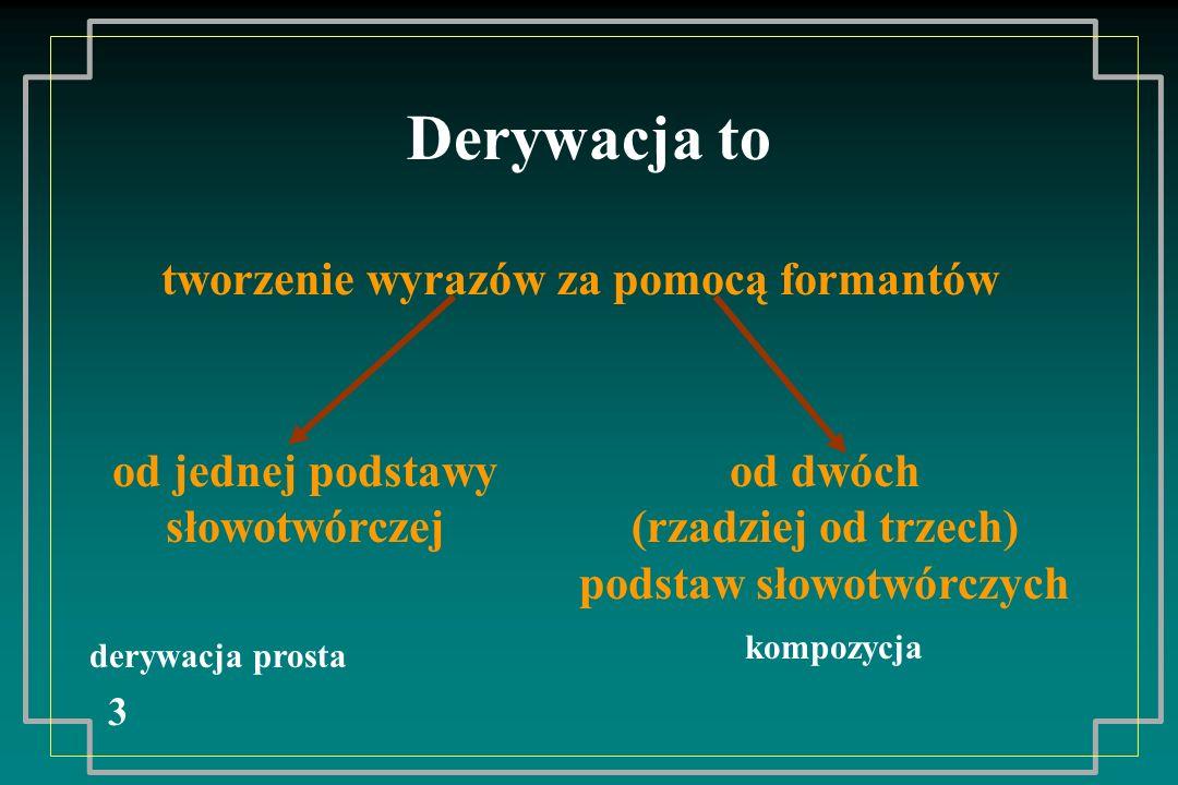 Derywacja to tworzenie wyrazów za pomocą formantów