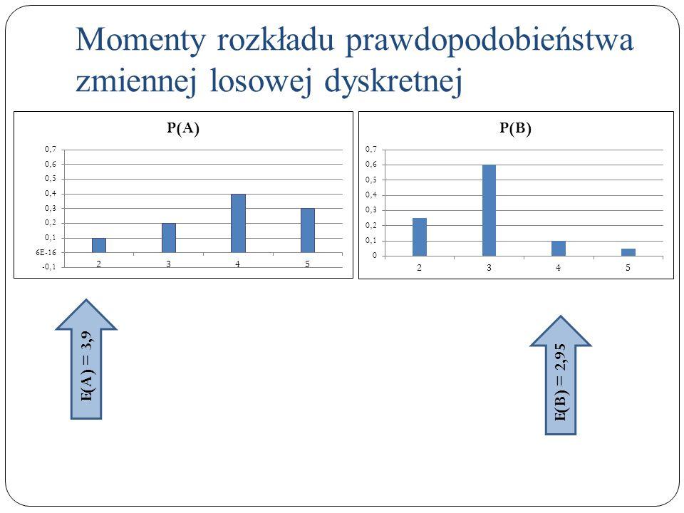 Momenty rozkładu prawdopodobieństwa zmiennej losowej dyskretnej