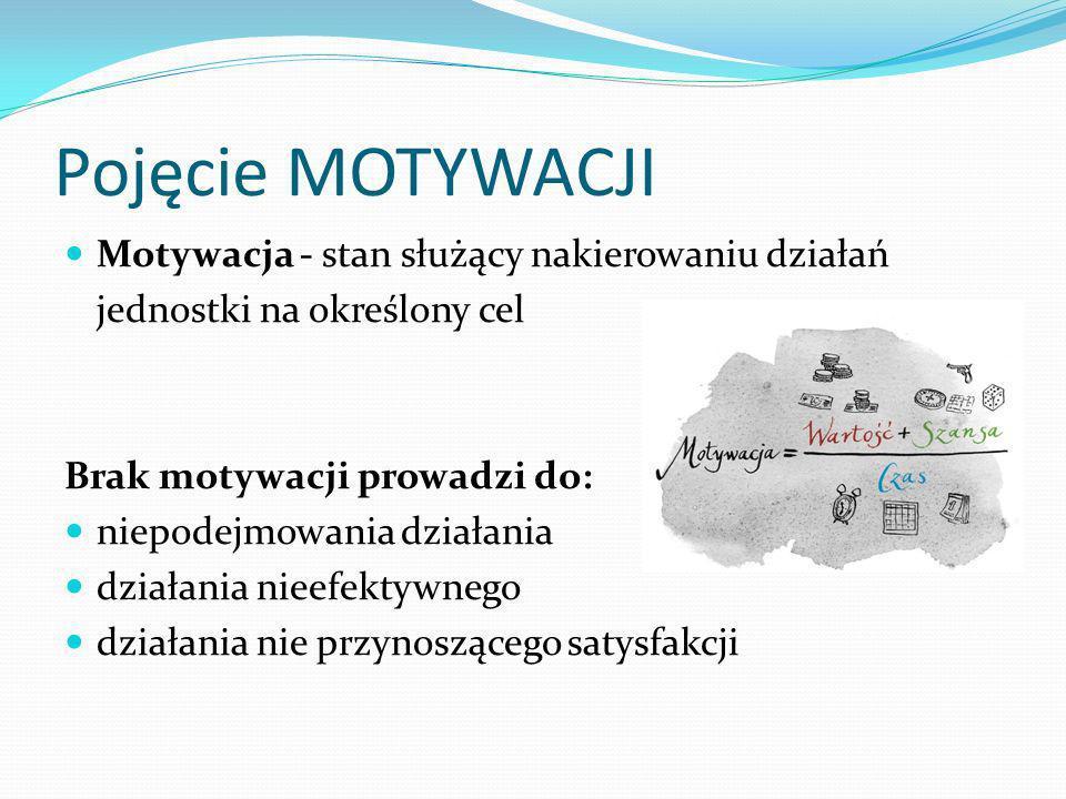 Pojęcie MOTYWACJI Motywacja - stan służący nakierowaniu działań