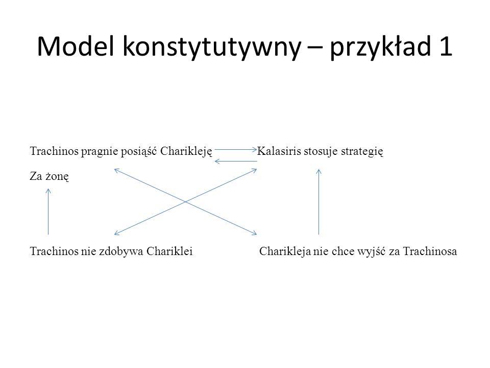 Model konstytutywny – przykład 1