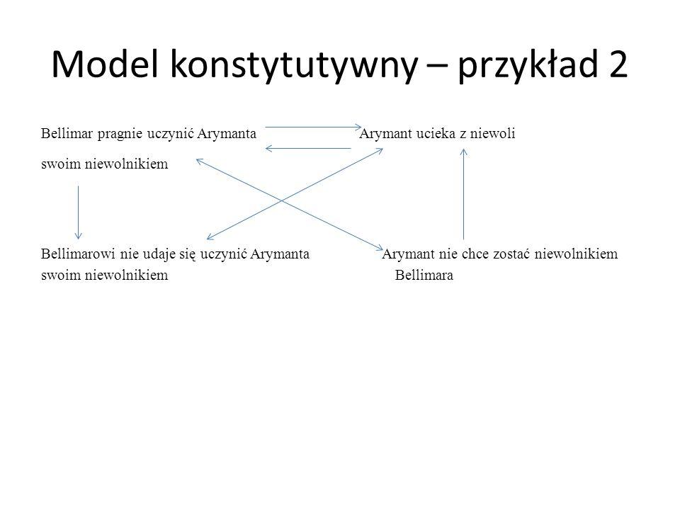 Model konstytutywny – przykład 2