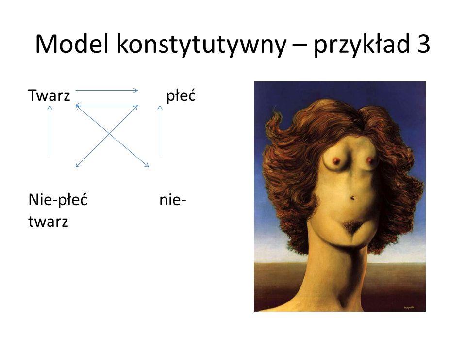 Model konstytutywny – przykład 3