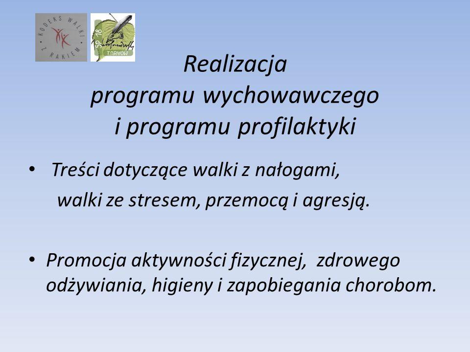 Realizacja programu wychowawczego i programu profilaktyki