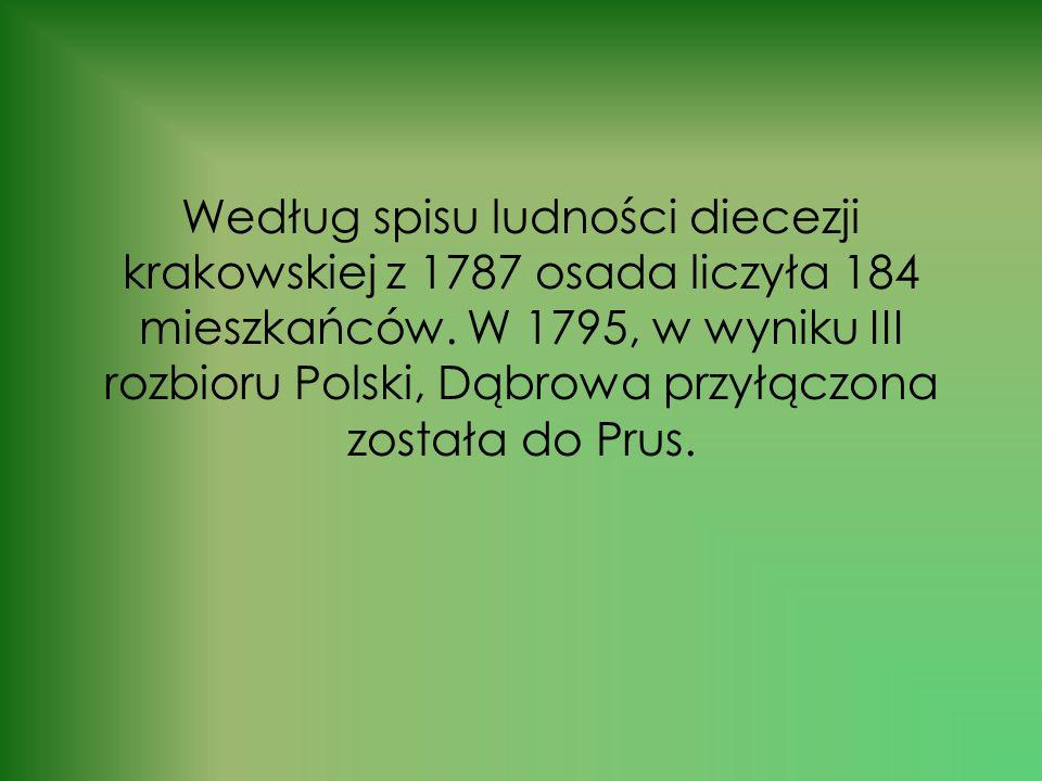 Według spisu ludności diecezji krakowskiej z 1787 osada liczyła 184 mieszkańców.