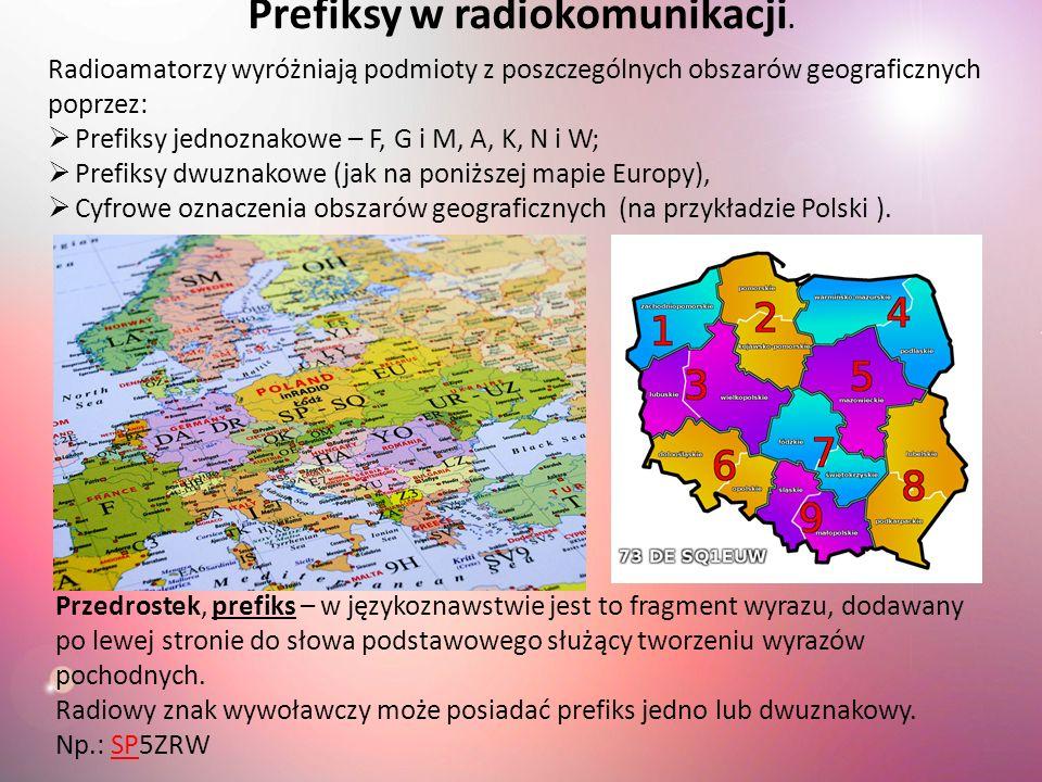Prefiksy w radiokomunikacji.