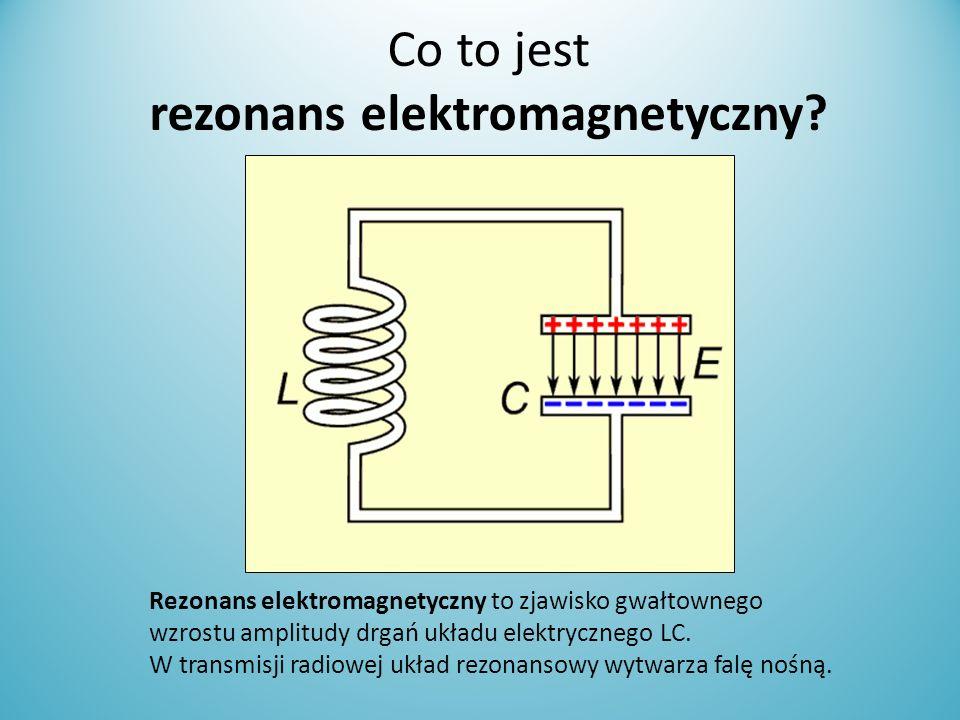 Co to jest rezonans elektromagnetyczny