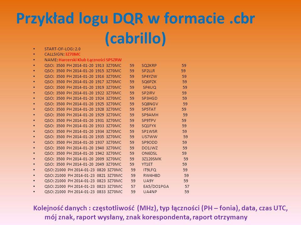 Przykład logu DQR w formacie .cbr (cabrillo)