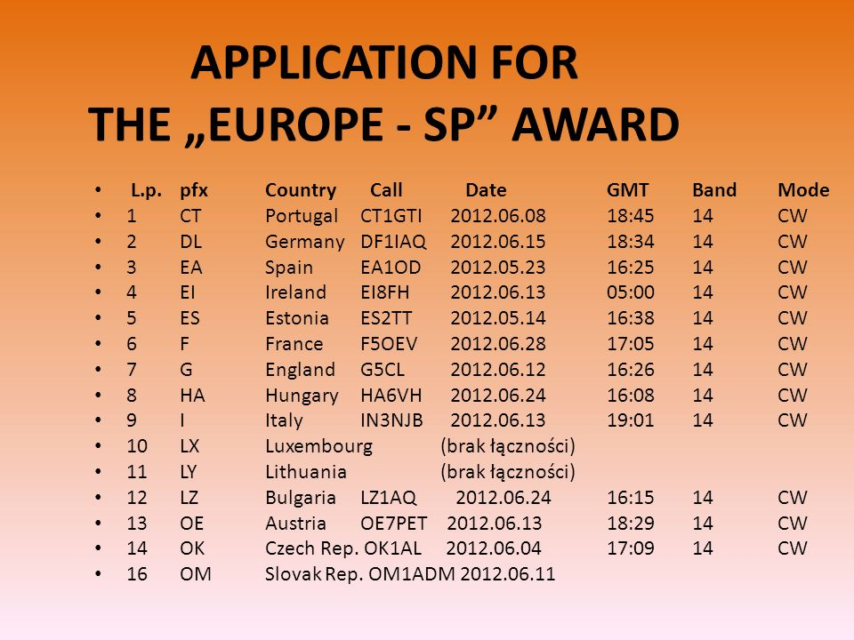 "APPLICATION FOR THE ""EUROPE - SP AWARD"