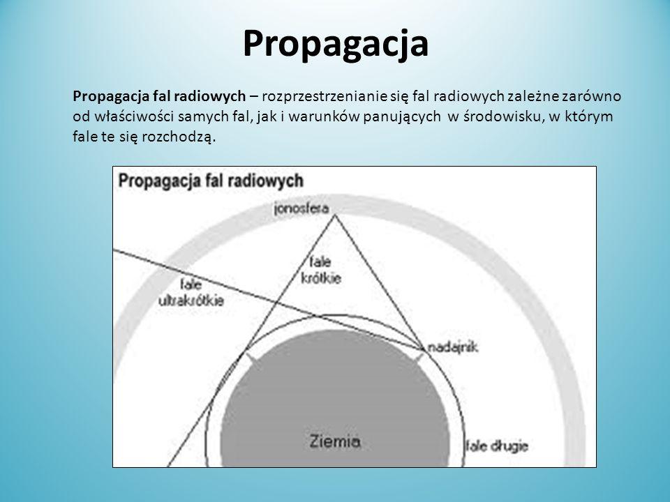 Propagacja