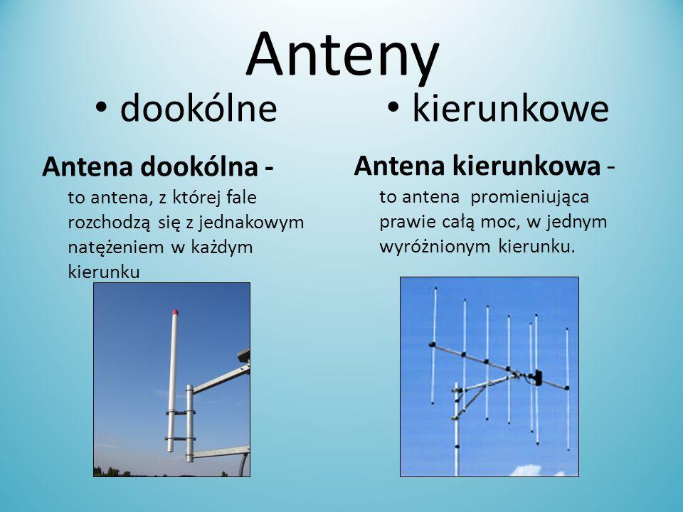 Anteny dookólne kierunkowe