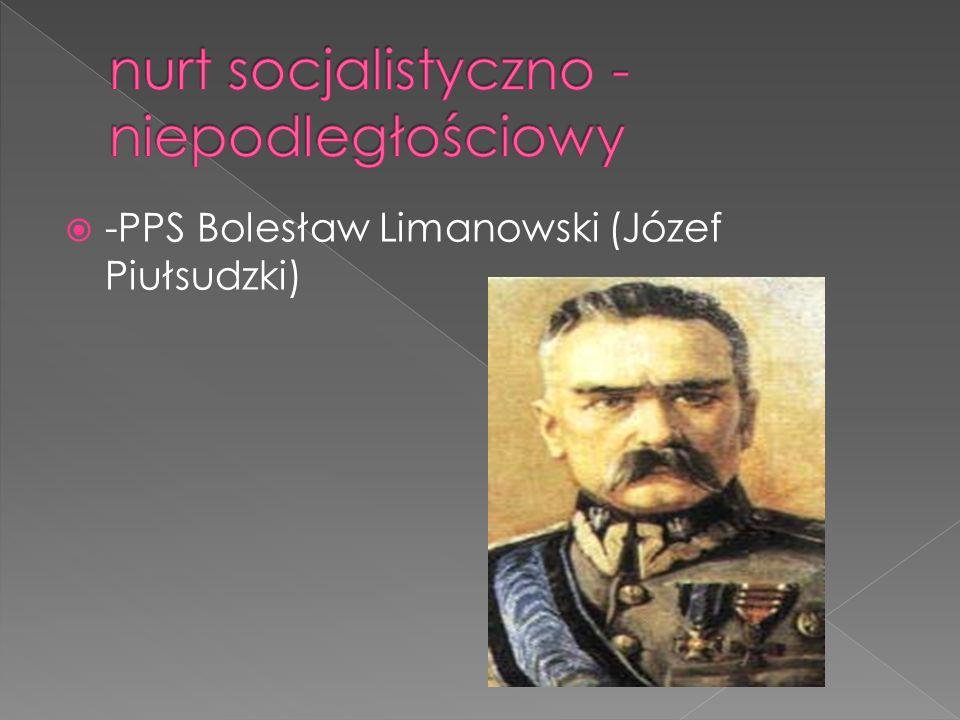 nurt socjalistyczno -niepodległościowy