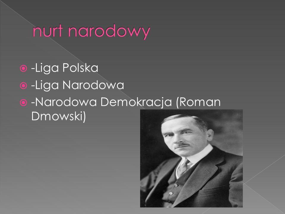 nurt narodowy -Liga Polska -Liga Narodowa