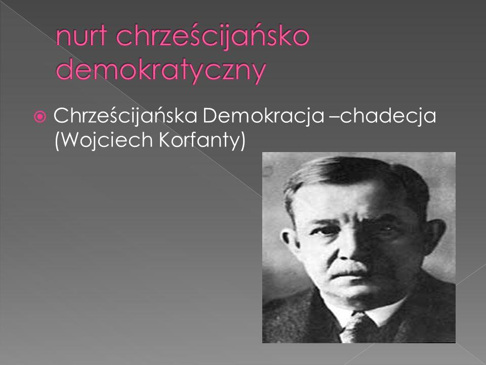 nurt chrześcijańsko demokratyczny