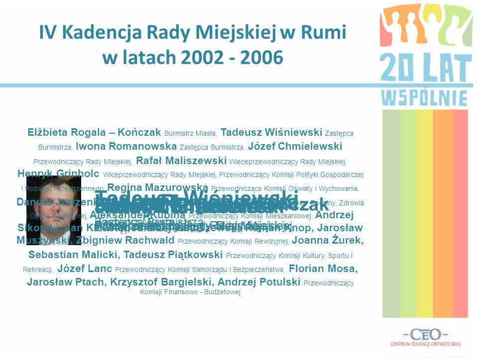 IV Kadencja Rady Miejskiej w Rumi w latach 2002 - 2006