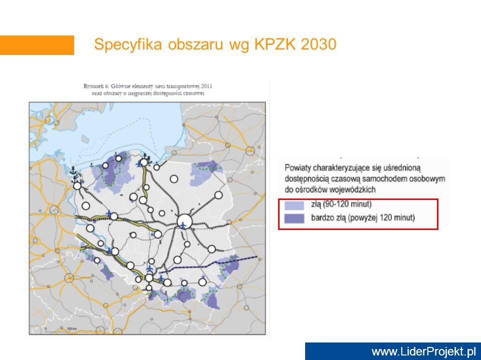 Specyfika obszaru wg KPZK 2030