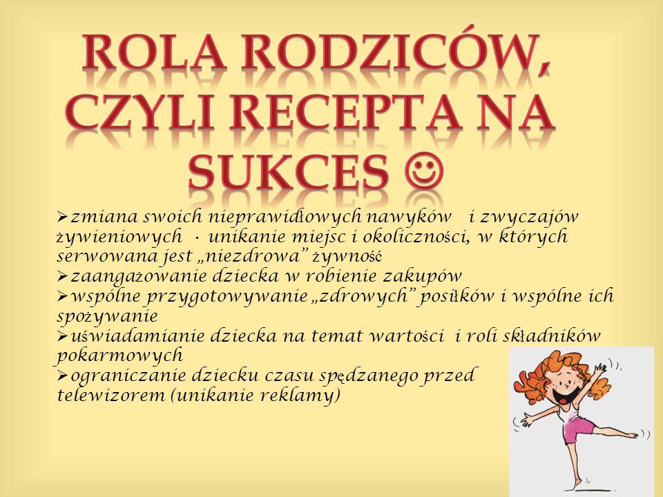ROLA RODZICÓW, Czyli recepta na Sukces 