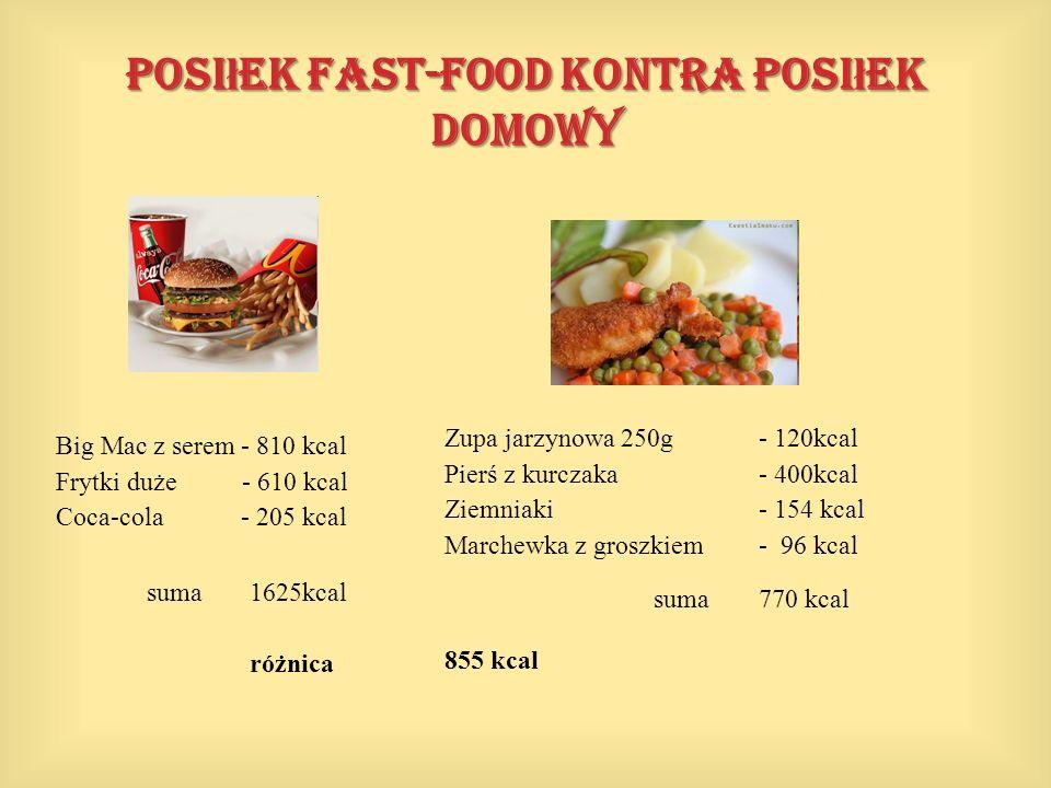 Posiłek fast-food kontra posiłek domowy