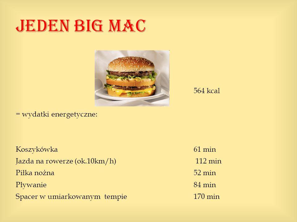 Jeden big Mac 564 kcal = wydatki energetyczne: Koszykówka 61 min