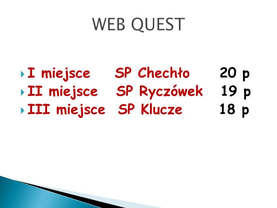 WEB QUEST I miejsce SP Chechło 20 p II miejsce SP Ryczówek 19 p