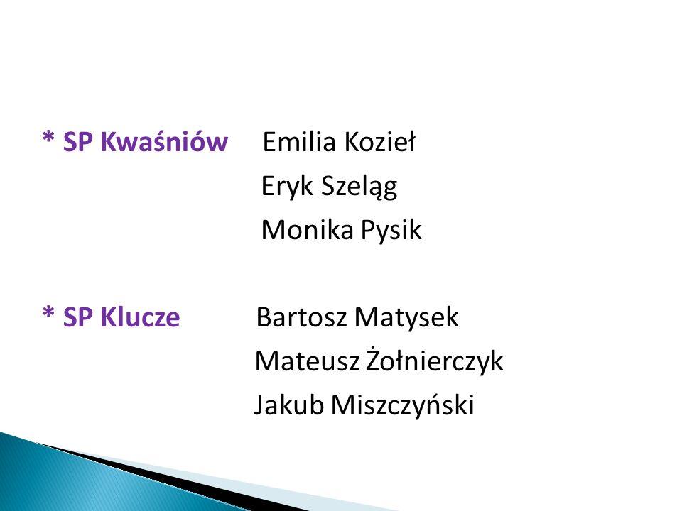 * SP Kwaśniów Emilia Kozieł Eryk Szeląg Monika Pysik