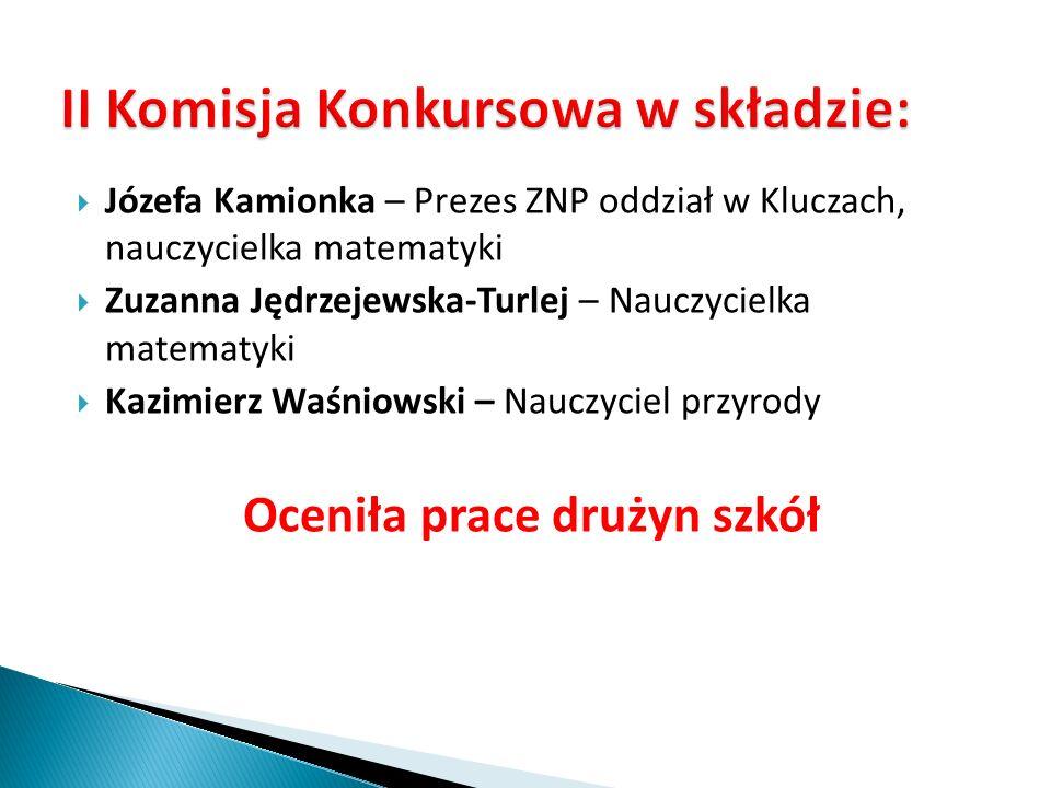 II Komisja Konkursowa w składzie: