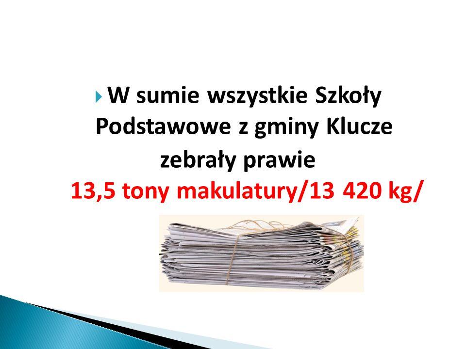 W sumie wszystkie Szkoły Podstawowe z gminy Klucze