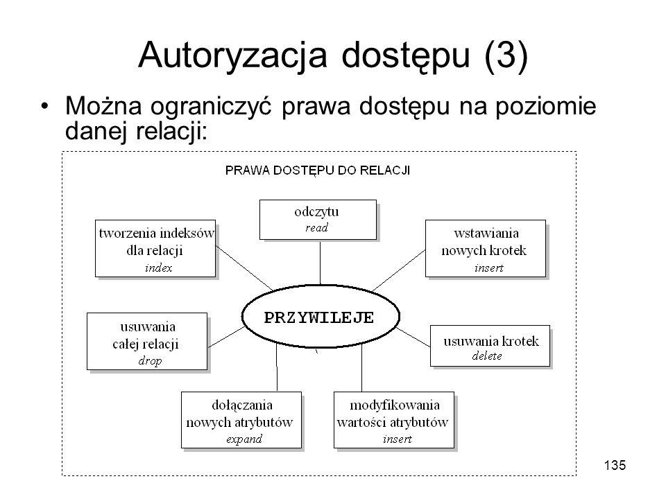Autoryzacja dostępu (3)