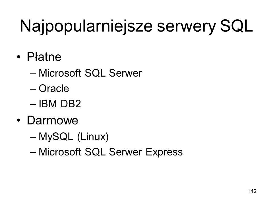 Najpopularniejsze serwery SQL