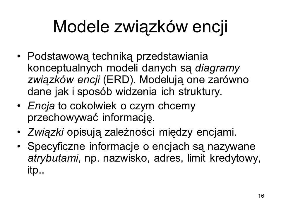 Modele związków encji