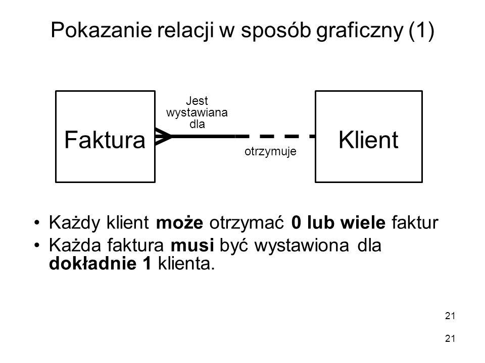 Pokazanie relacji w sposób graficzny (1)