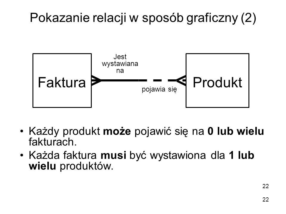 Pokazanie relacji w sposób graficzny (2)