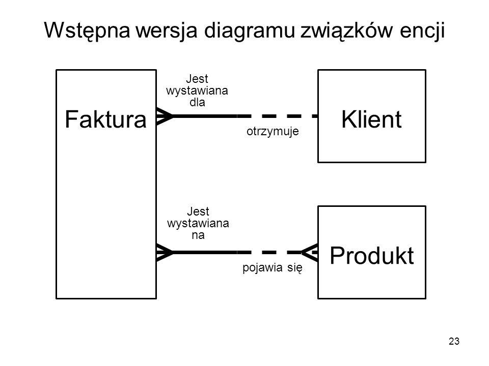 Wstępna wersja diagramu związków encji