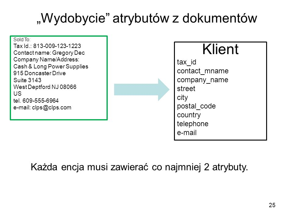"""""""Wydobycie atrybutów z dokumentów"""
