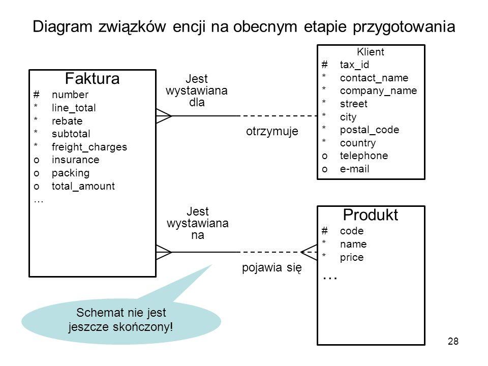 Diagram związków encji na obecnym etapie przygotowania